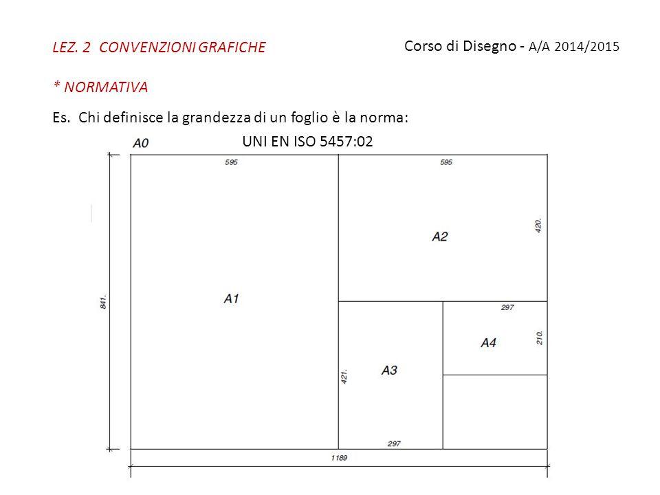 LEZ. 2 CONVENZIONI GRAFICHE * NORMATIVA Corso di Disegno - A/A 2014/2015 Es. Chi definisce la grandezza di un foglio è la norma: UNI EN ISO 5457:02