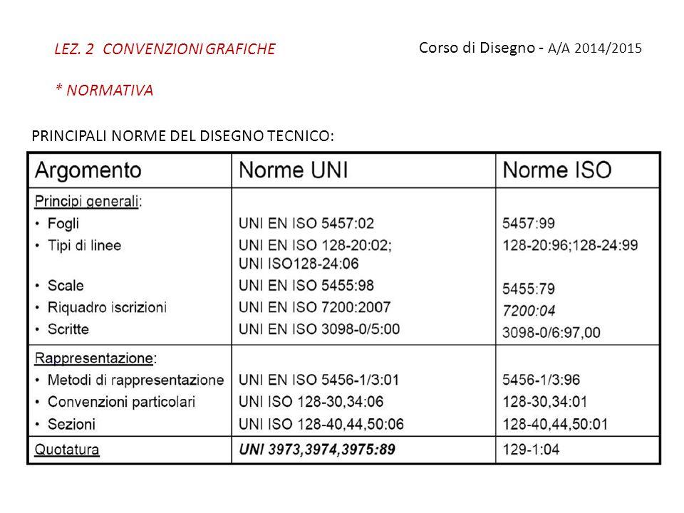 LEZ. 2 CONVENZIONI GRAFICHE * NORMATIVA PRINCIPALI NORME DEL DISEGNO TECNICO: Corso di Disegno - A/A 2014/2015