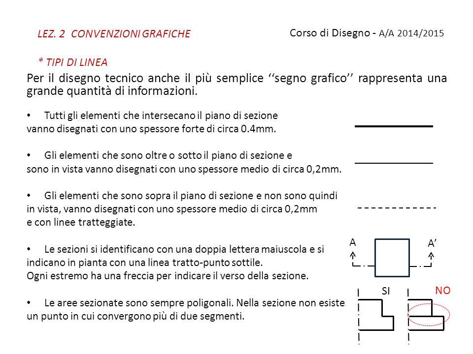 LEZ. 2 CONVENZIONI GRAFICHE * TIPI DI LINEA Per il disegno tecnico anche il più semplice ''segno grafico'' rappresenta una grande quantità di informaz