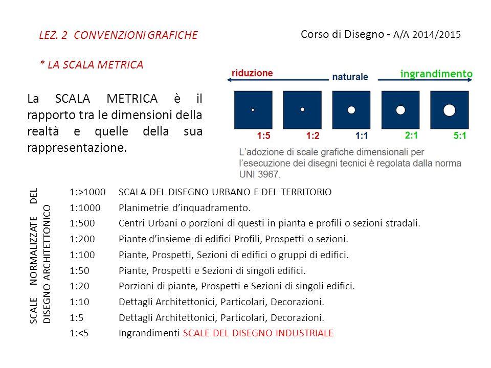 LEZ. 2 CONVENZIONI GRAFICHE * Esempio di Riferimento Corso di Disegno - A/A 2014/2015