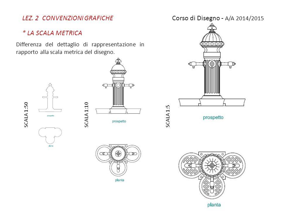 LEZ. 2 CONVENZIONI GRAFICHE * LA SCALA METRICA Corso di Disegno - A/A 2014/2015 Differenza del dettaglio di rappresentazione in rapporto alla scala me
