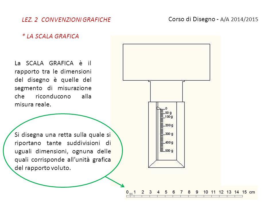 LEZ. 2 CONVENZIONI GRAFICHE * LA SCALA GRAFICA Corso di Disegno - A/A 2014/2015 La SCALA GRAFICA è il rapporto tra le dimensioni del disegno è quelle