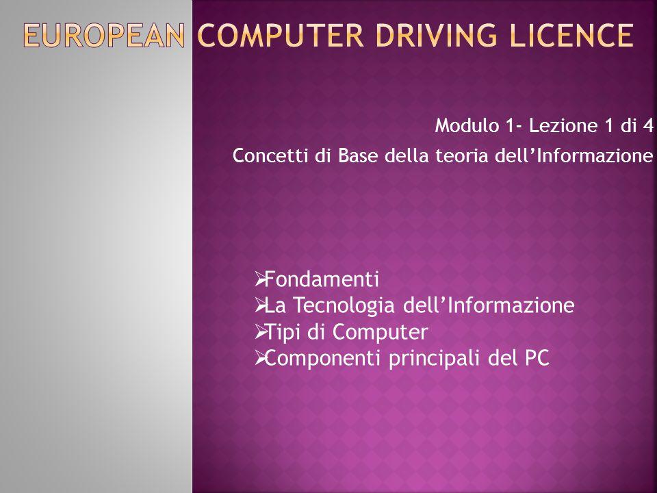 Modulo 1- Lezione 1 di 4 Concetti di Base della teoria dell'Informazione  Fondamenti  La Tecnologia dell'Informazione  Tipi di Computer  Component