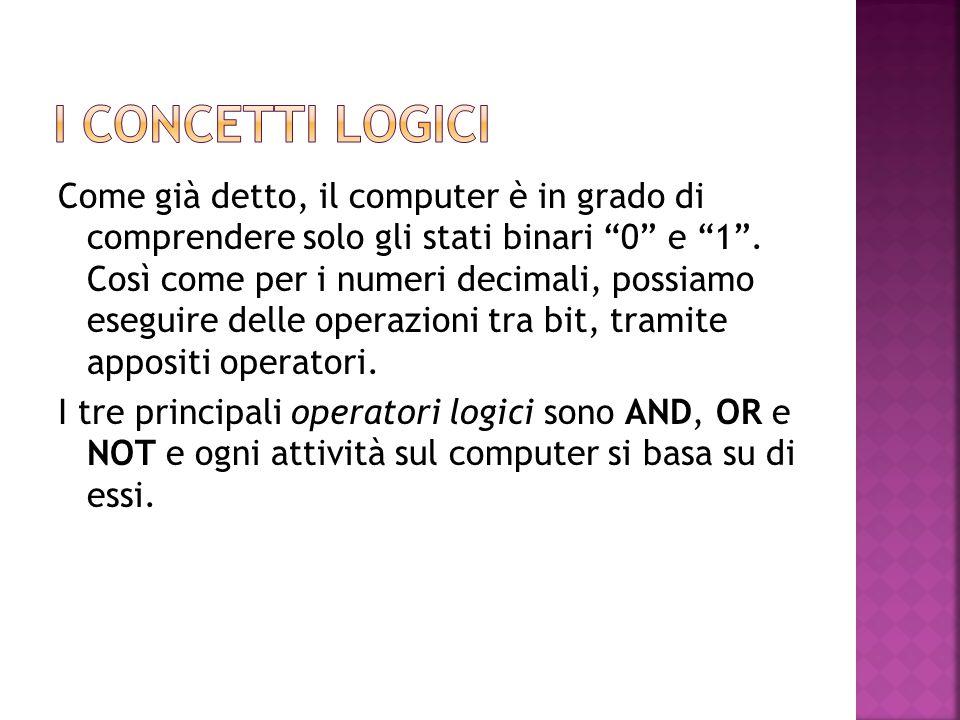 """Come già detto, il computer è in grado di comprendere solo gli stati binari """"0"""" e """"1"""". Così come per i numeri decimali, possiamo eseguire delle operaz"""