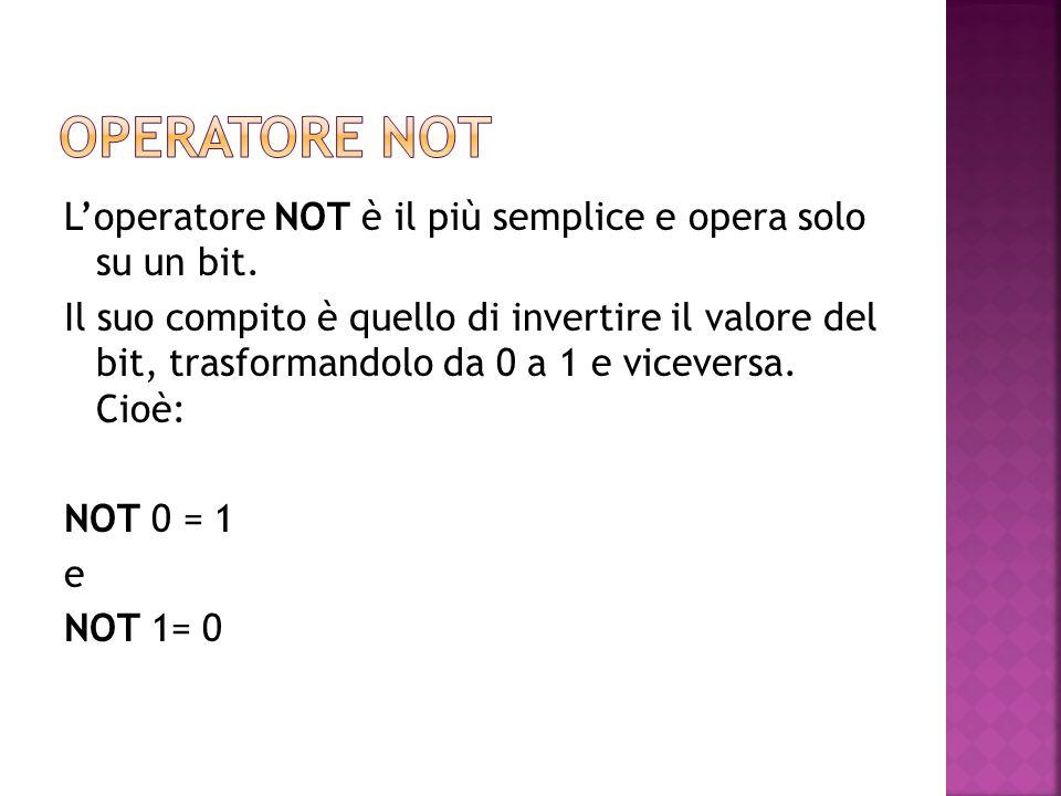 L'operatore NOT è il più semplice e opera solo su un bit. Il suo compito è quello di invertire il valore del bit, trasformandolo da 0 a 1 e viceversa.