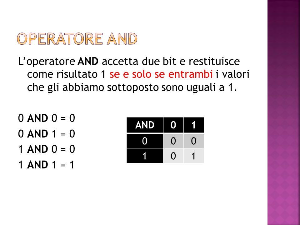 L'operatore AND accetta due bit e restituisce come risultato 1 se e solo se entrambi i valori che gli abbiamo sottoposto sono uguali a 1. 0 AND 0 = 0