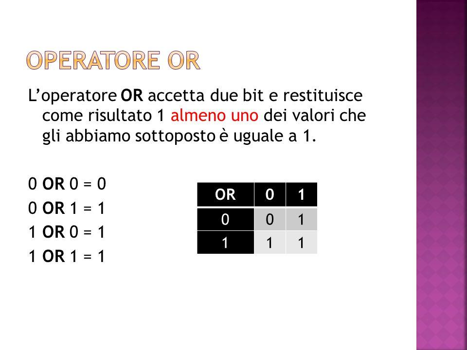 L'operatore OR accetta due bit e restituisce come risultato 1 almeno uno dei valori che gli abbiamo sottoposto è uguale a 1. 0 OR 0 = 0 0 OR 1 = 1 1 O