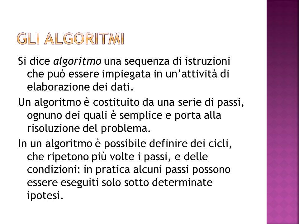 Si dice algoritmo una sequenza di istruzioni che può essere impiegata in un'attività di elaborazione dei dati. Un algoritmo è costituito da una serie