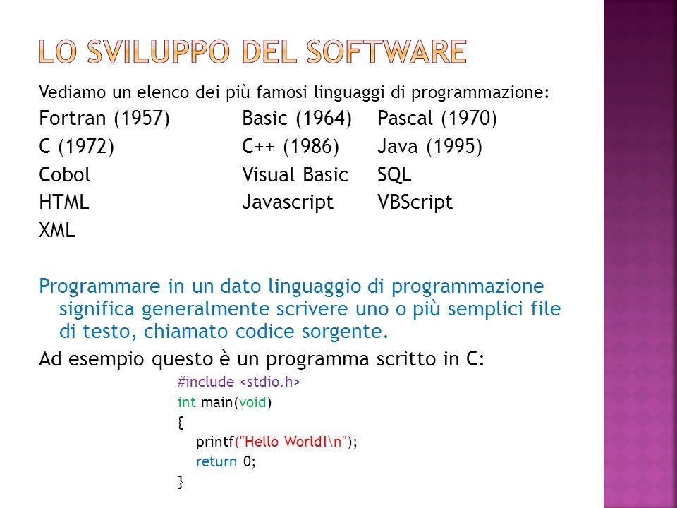 Vediamo un elenco dei più famosi linguaggi di programmazione: Fortran (1957)Basic (1964)Pascal (1970) C (1972)C++ (1986)Java (1995) CobolVisual BasicS