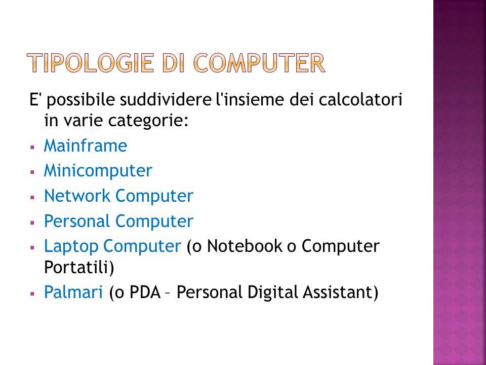E' possibile suddividere l'insieme dei calcolatori in varie categorie:  Mainframe  Minicomputer  Network Computer  Personal Computer  Laptop Comp