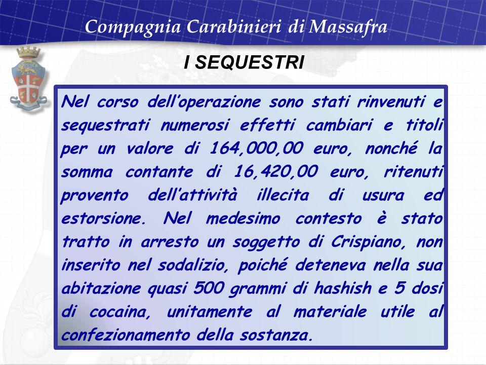 Compagnia Carabinieri di Massafra I SEQUESTRI Nel corso dell'operazione sono stati rinvenuti e sequestrati numerosi effetti cambiari e titoli per un valore di 164,000,00 euro, nonché la somma contante di 16,420,00 euro, ritenuti provento dell'attività illecita di usura ed estorsione.