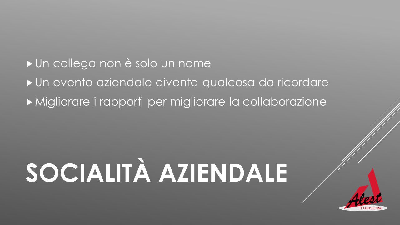 CONDIVISIONE DEI PROBLEMI E DELLE COMPETENZE  Postare un problema a Roma per trovare una soluzione a Madrid  Modello Yahoo Answer  Piattaforma di e-Learning per i corsi aziendali