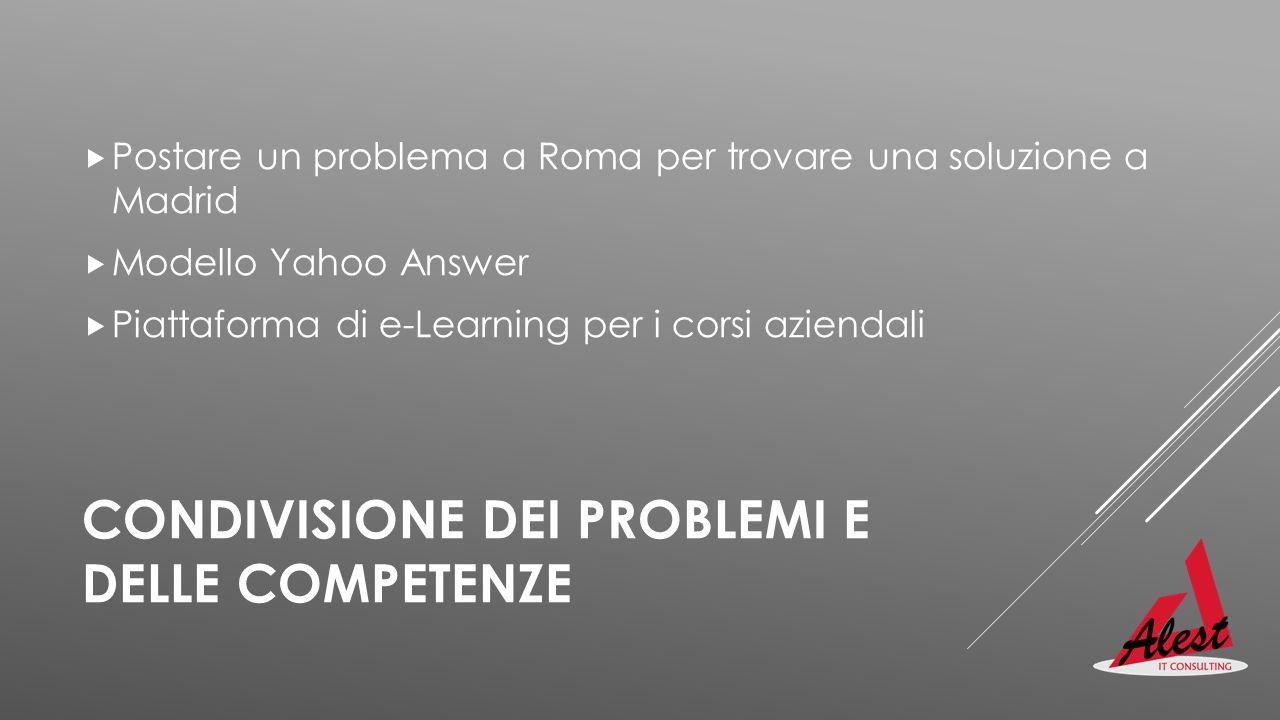 CONDIVISIONE DEI PROBLEMI E DELLE COMPETENZE  Postare un problema a Roma per trovare una soluzione a Madrid  Modello Yahoo Answer  Piattaforma di e