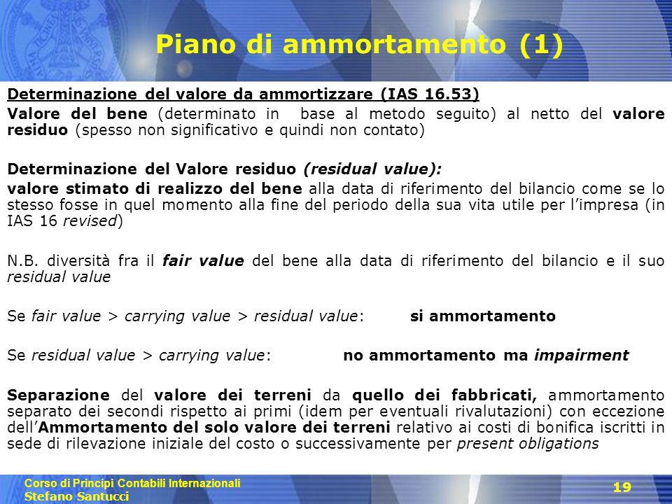 Corso di Principi Contabili Internazionali Stefano Santucci 19 Piano di ammortamento (1) Determinazione del valore da ammortizzare (IAS 16.53) Valore