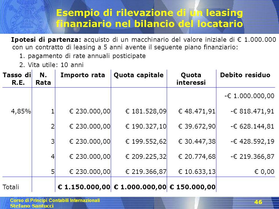 Corso di Principi Contabili Internazionali Stefano Santucci 46 Esempio di rilevazione di un leasing finanziario nel bilancio del locatario Ipotesi di