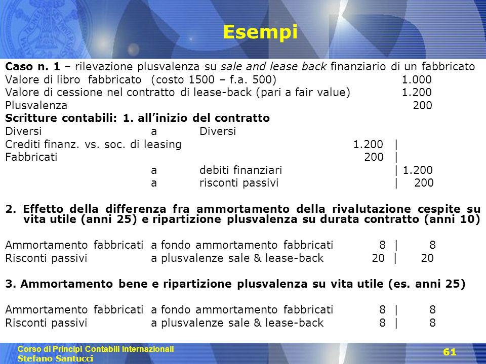 Corso di Principi Contabili Internazionali Stefano Santucci 61 Esempi Caso n. 1 – rilevazione plusvalenza su sale and lease back finanziario di un fab