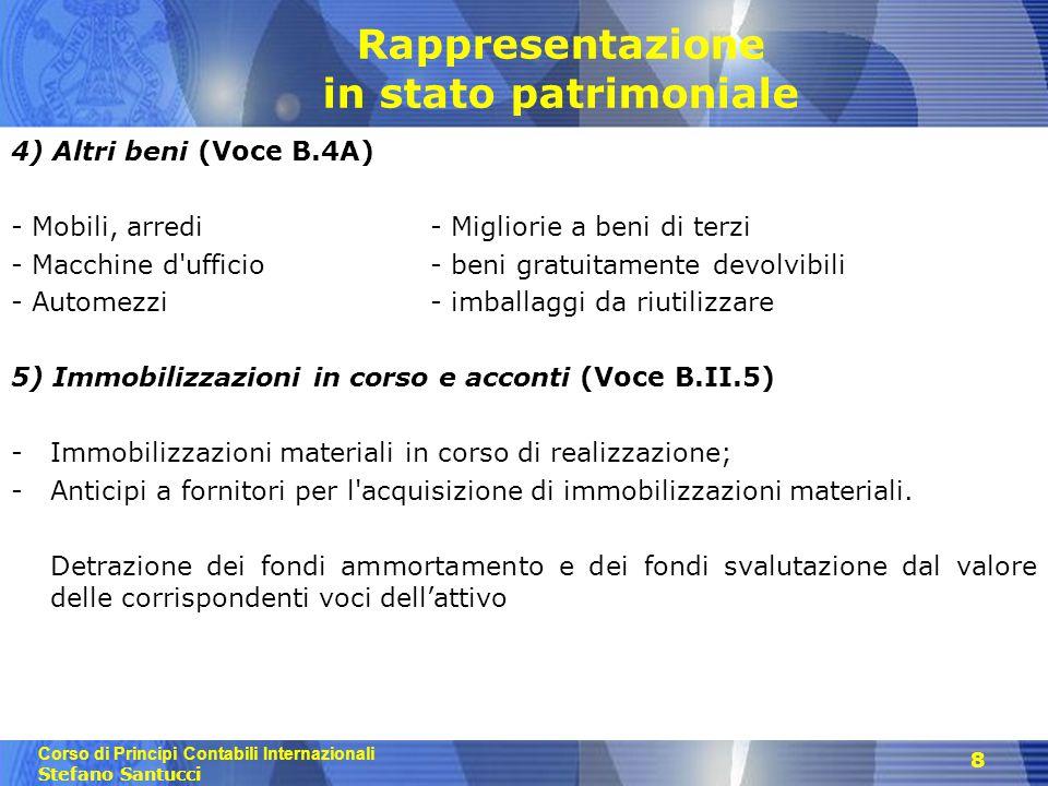 Corso di Principi Contabili Internazionali Stefano Santucci Rappresentazione in stato patrimoniale 4) Altri beni (Voce B.4A) - Mobili, arredi- Miglior