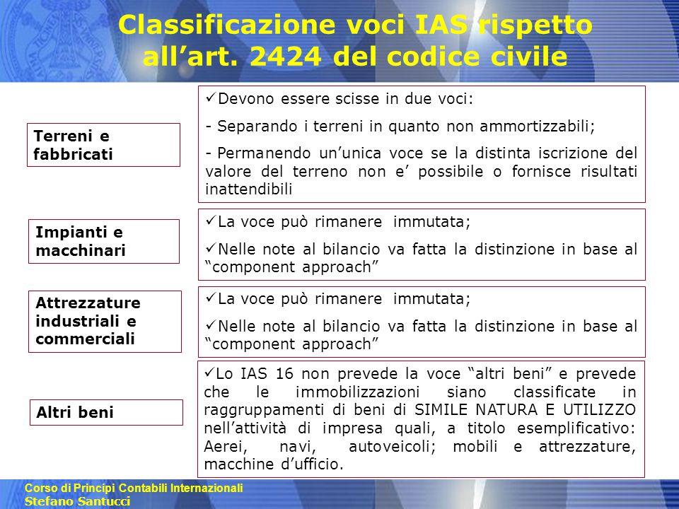 Corso di Principi Contabili Internazionali Stefano Santucci Classificazione voci IAS rispetto all'art. 2424 del codice civile Terreni e fabbricati Dev