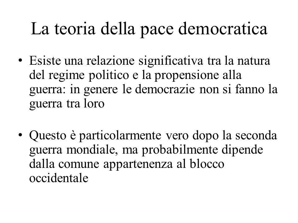 La teoria della pace democratica Esiste una relazione significativa tra la natura del regime politico e la propensione alla guerra: in genere le democ