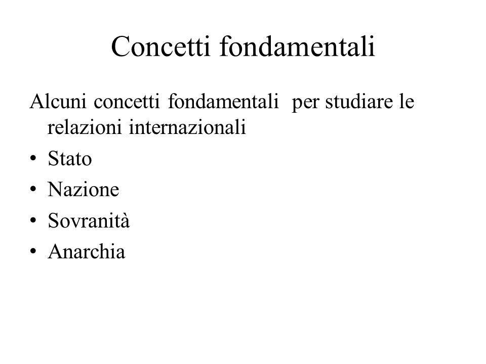 Concetti fondamentali Alcuni concetti fondamentali per studiare le relazioni internazionali Stato Nazione Sovranità Anarchia