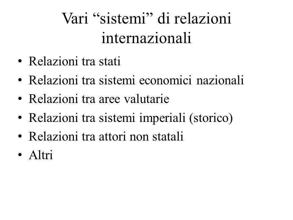 "Vari ""sistemi"" di relazioni internazionali Relazioni tra stati Relazioni tra sistemi economici nazionali Relazioni tra aree valutarie Relazioni tra si"