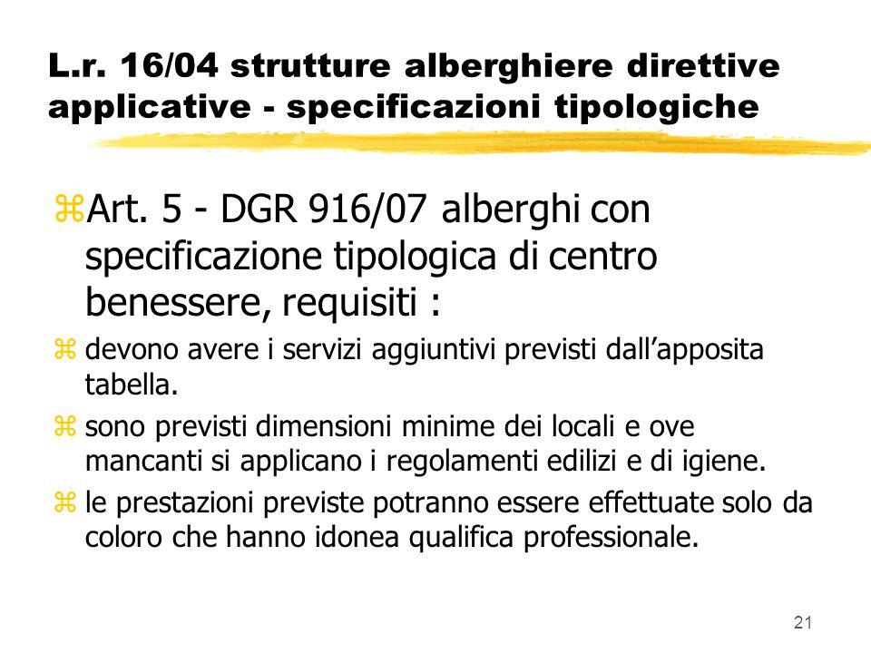 21 L.r. 16/04 strutture alberghiere direttive applicative - specificazioni tipologiche zArt. 5 - DGR 916/07 alberghi con specificazione tipologica di