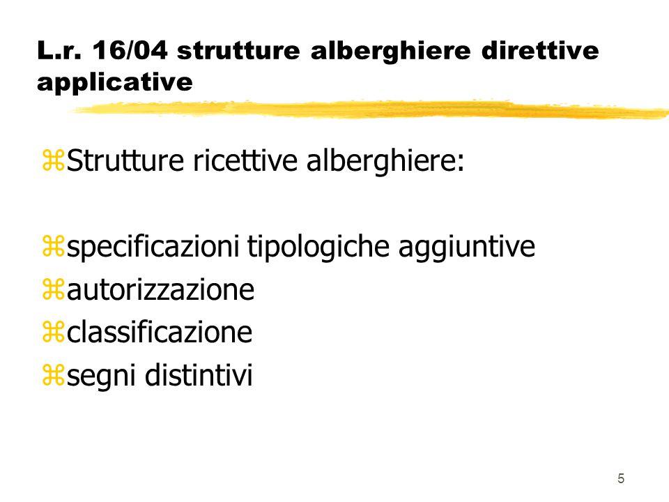5 L.r. 16/04 strutture alberghiere direttive applicative zStrutture ricettive alberghiere: zspecificazioni tipologiche aggiuntive zautorizzazione zcla