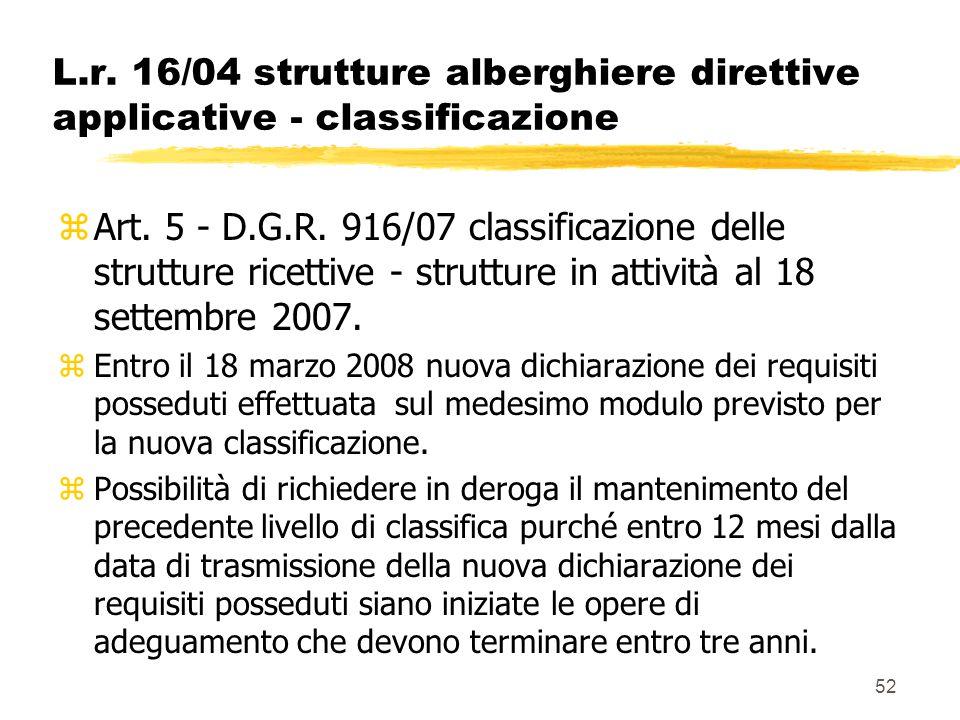 52 L.r. 16/04 strutture alberghiere direttive applicative - classificazione zArt. 5 - D.G.R. 916/07 classificazione delle strutture ricettive - strutt
