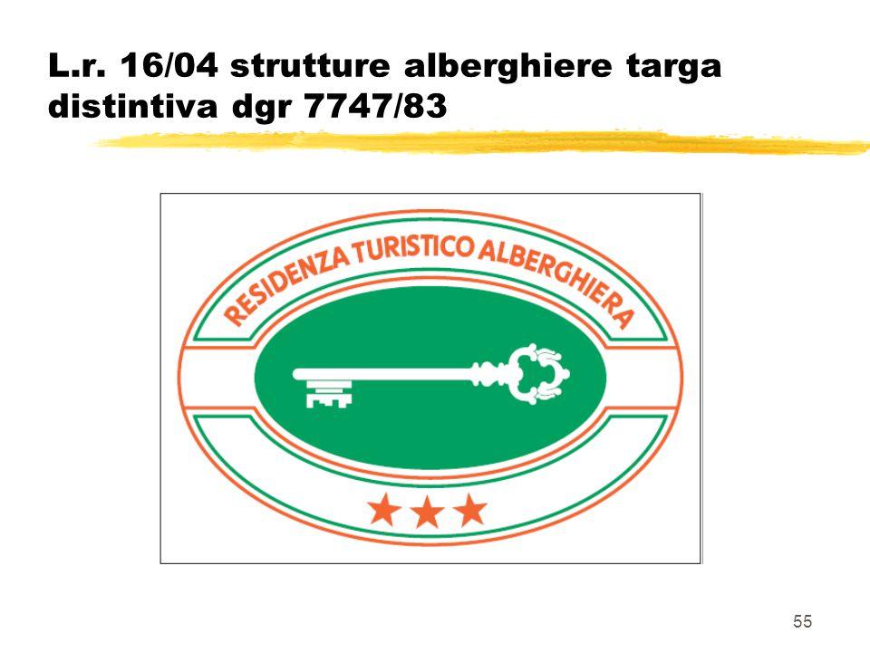 55 L.r. 16/04 strutture alberghiere targa distintiva dgr 7747/83