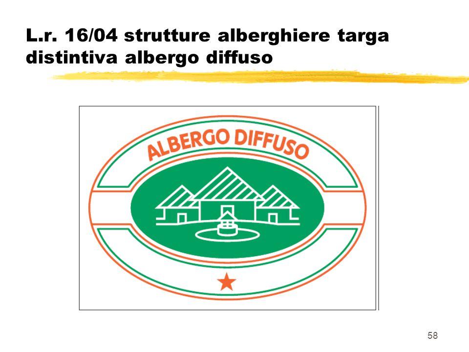 58 L.r. 16/04 strutture alberghiere targa distintiva albergo diffuso