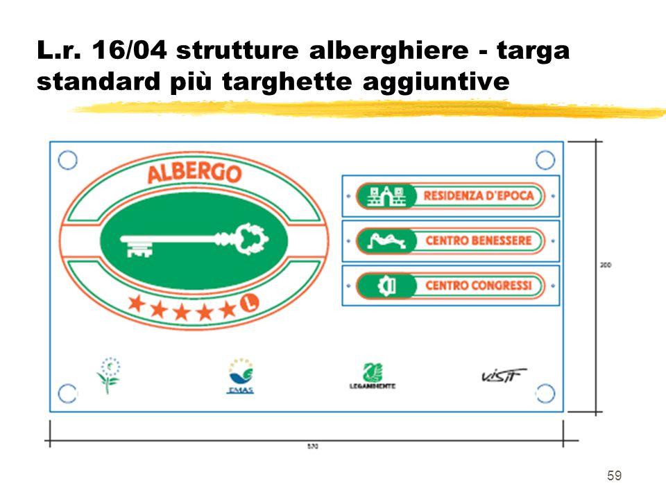 59 L.r. 16/04 strutture alberghiere - targa standard più targhette aggiuntive