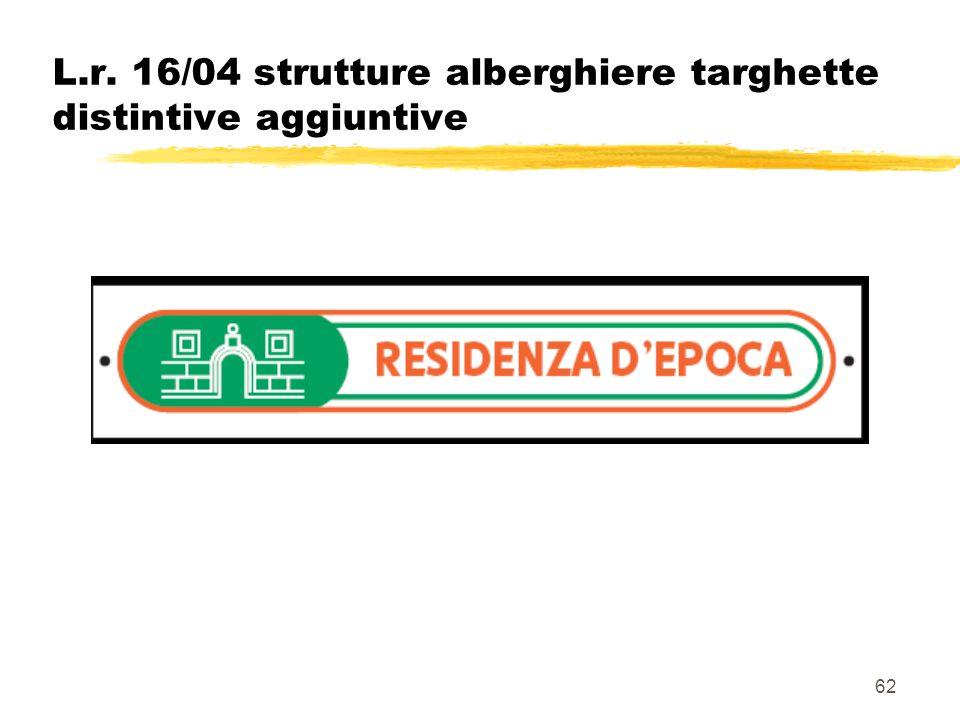 62 L.r. 16/04 strutture alberghiere targhette distintive aggiuntive