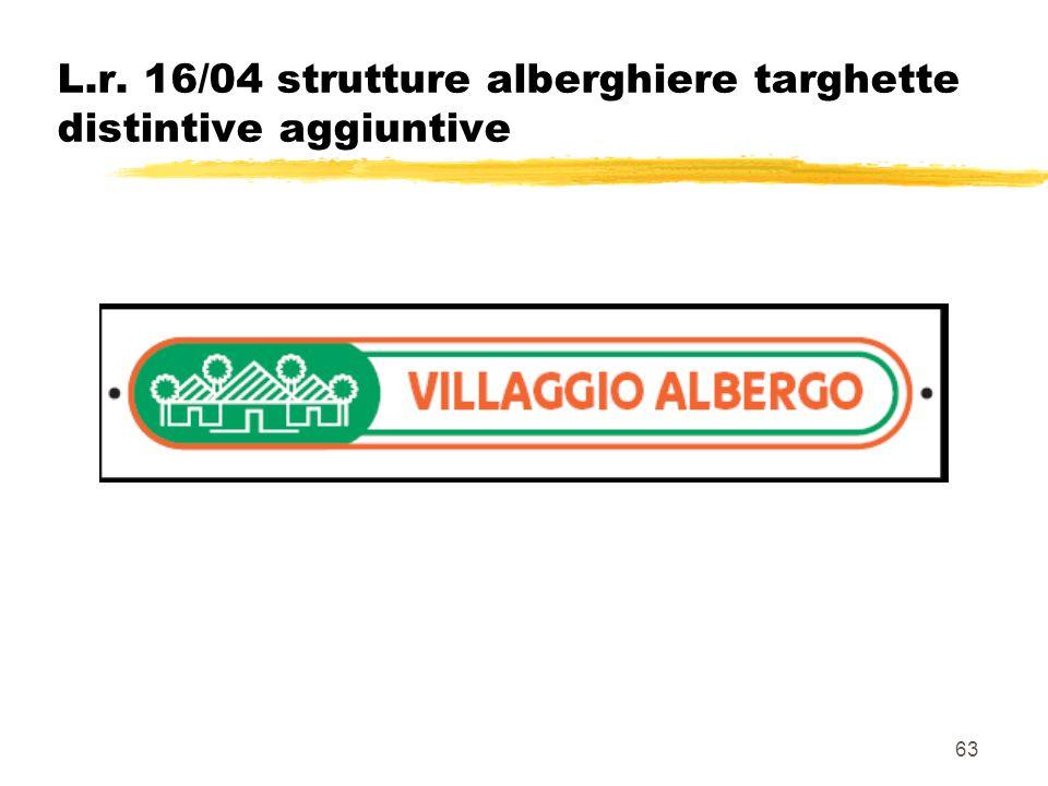 63 L.r. 16/04 strutture alberghiere targhette distintive aggiuntive
