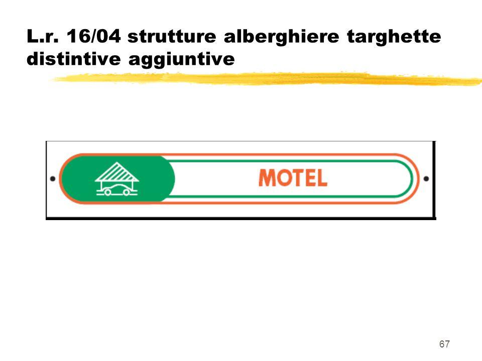 67 L.r. 16/04 strutture alberghiere targhette distintive aggiuntive