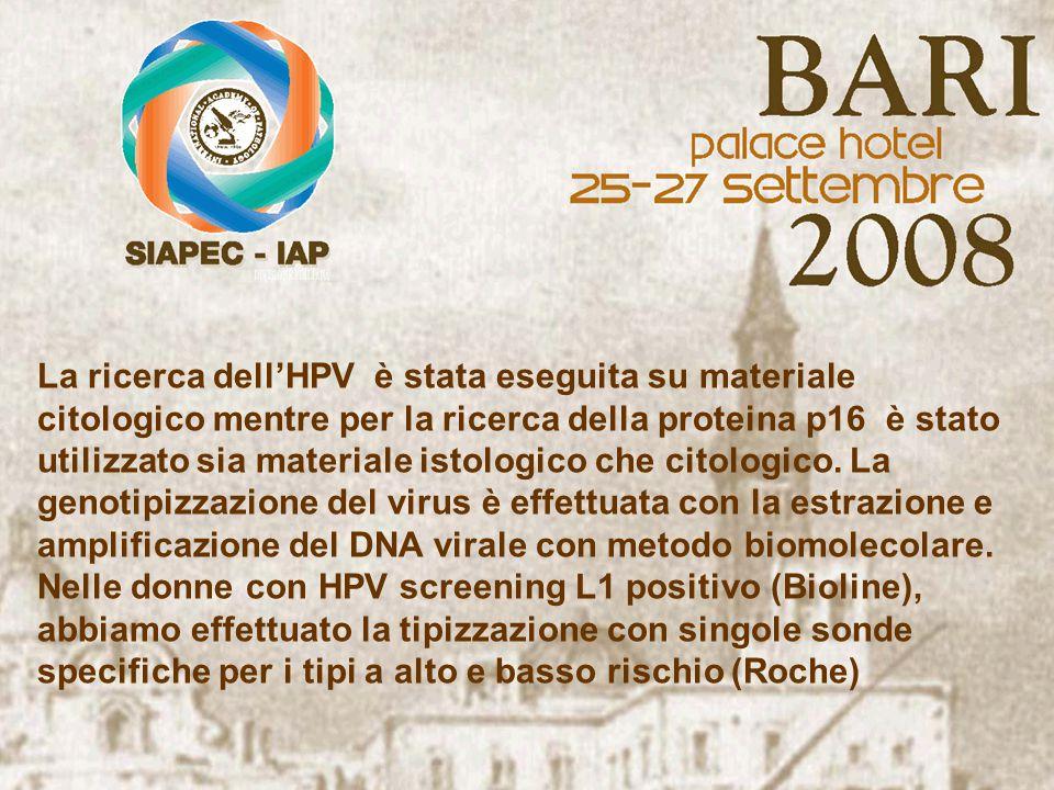 La ricerca dell'HPV è stata eseguita su materiale citologico mentre per la ricerca della proteina p16 è stato utilizzato sia materiale istologico che citologico.