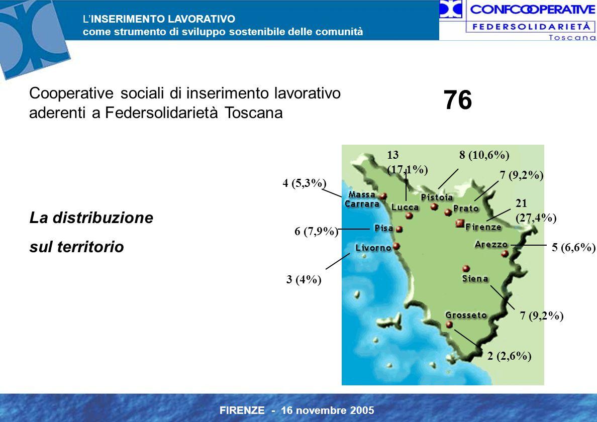 L'INSERIMENTO LAVORATIVO come strumento di sviluppo sostenibile delle comunità FIRENZE - 16 novembre 2005 Cooperative sociali di inserimento lavorativo aderenti a Federsolidarietà Toscana 76 La distribuzione sul territorio 5 (6,6%) 21 (27,4%) 2 (2,6%) 3 (4%) 13 (17,1%) 4 (5,3%) 6 (7,9%) 7 (9,2%) 8 (10,6%)