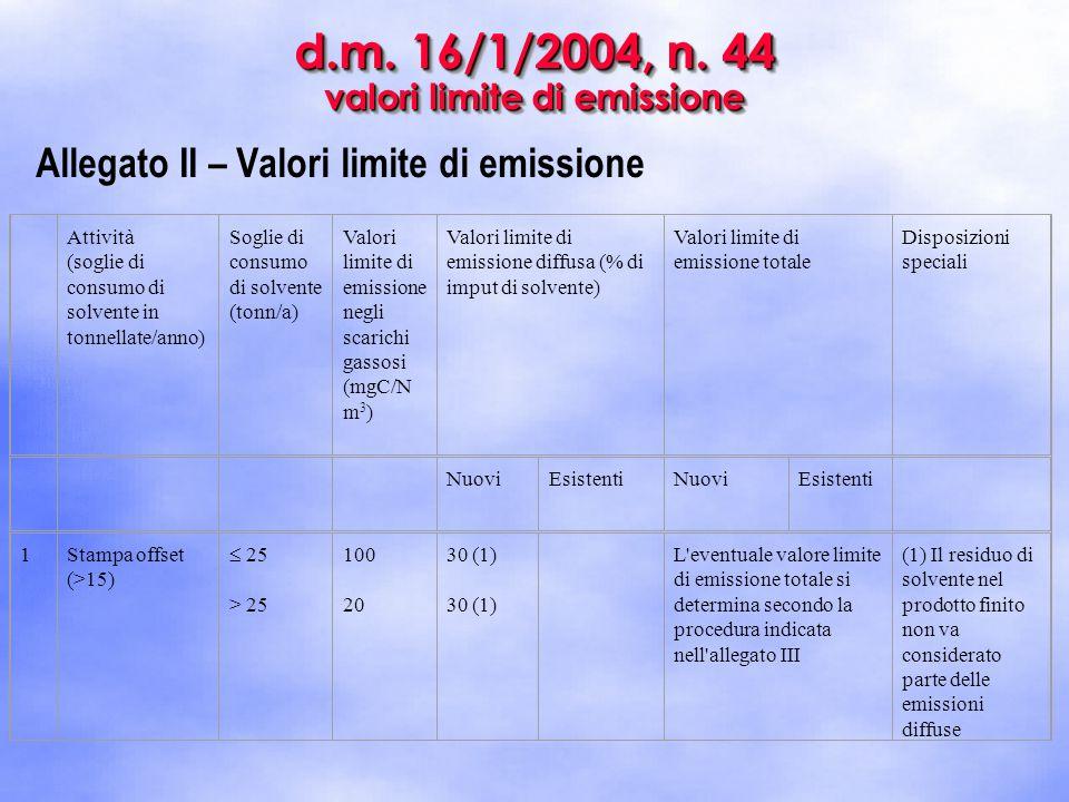 d.m. 16/1/2004, n. 44 valori limite di emissione Allegato II – Valori limite di emissione Attività (soglie di consumo di solvente in tonnellate/anno)
