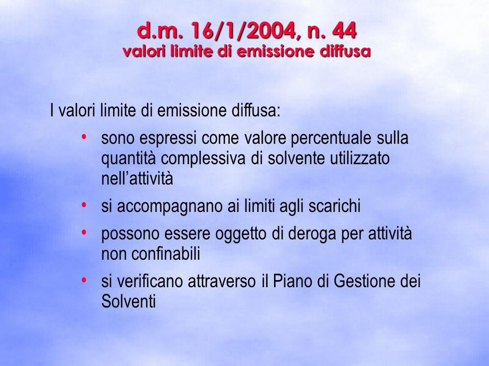 I valori limite di emissione diffusa: sono espressi come valore percentuale sulla quantità complessiva di solvente utilizzato nell'attività si accompa