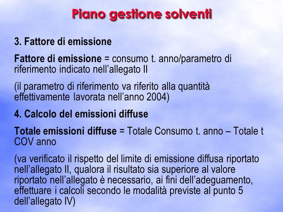 3. Fattore di emissione Fattore di emissione = consumo t. anno/parametro di riferimento indicato nell'allegato II (il parametro di riferimento va rife