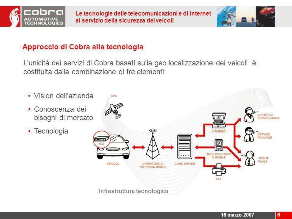616 marzo 2007 Le tecnologie delle telecomunicazioni e di Internet al servizio della sicurezza dei veicoli L'unicità dei servizi di Cobra basati sulla geo localizzazione dei veicoli è costituita dalla combinazione di tre elementi: Vision dell'azienda Conoscenza dei bisogni di mercato Tecnologia Infrastruttura tecnologica Approccio di Cobra alla tecnologia