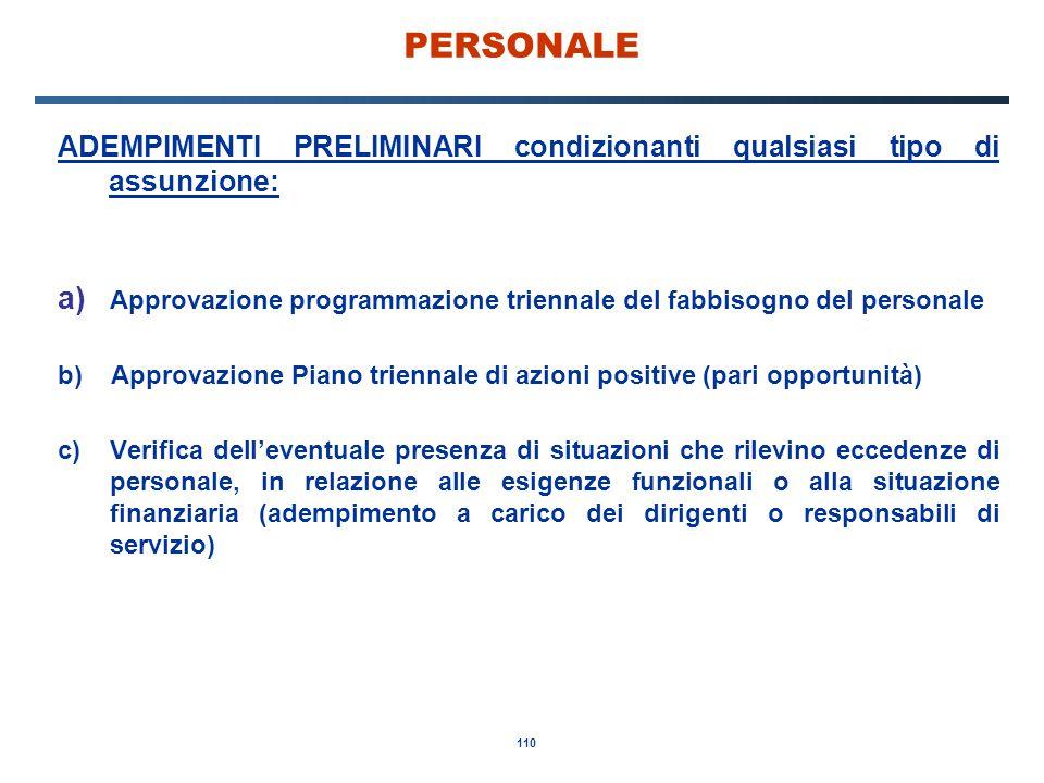 110 PERSONALE ADEMPIMENTI PRELIMINARI condizionanti qualsiasi tipo di assunzione: a) Approvazione programmazione triennale del fabbisogno del personal