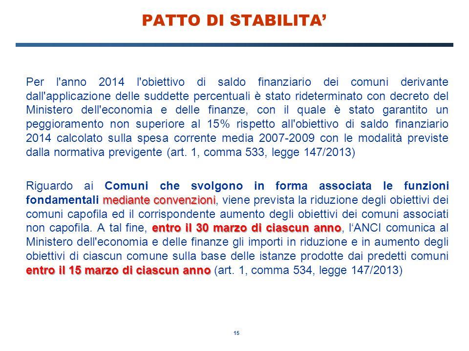 15 PATTO DI STABILITA' Per l'anno 2014 l'obiettivo di saldo finanziario dei comuni derivante dall'applicazione delle suddette percentuali è stato ride
