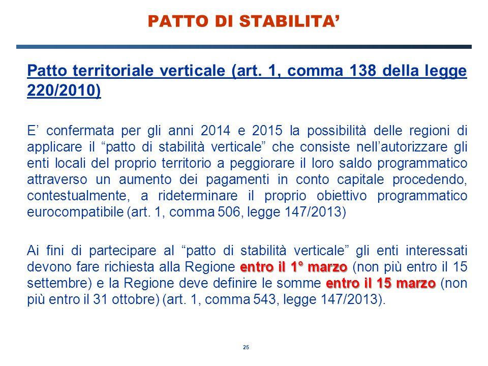 25 PATTO DI STABILITA' Patto territoriale verticale (art. 1, comma 138 della legge 220/2010) E' confermata per gli anni 2014 e 2015 la possibilità del