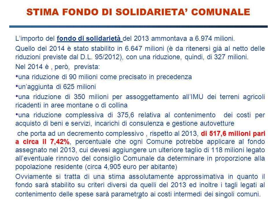 90 STIMA FONDO DI SOLIDARIETA' COMUNALE L'importo del fondo di solidarietà del 2013 ammontava a 6.974 milioni. Quello del 2014 è stato stabilito in 6.