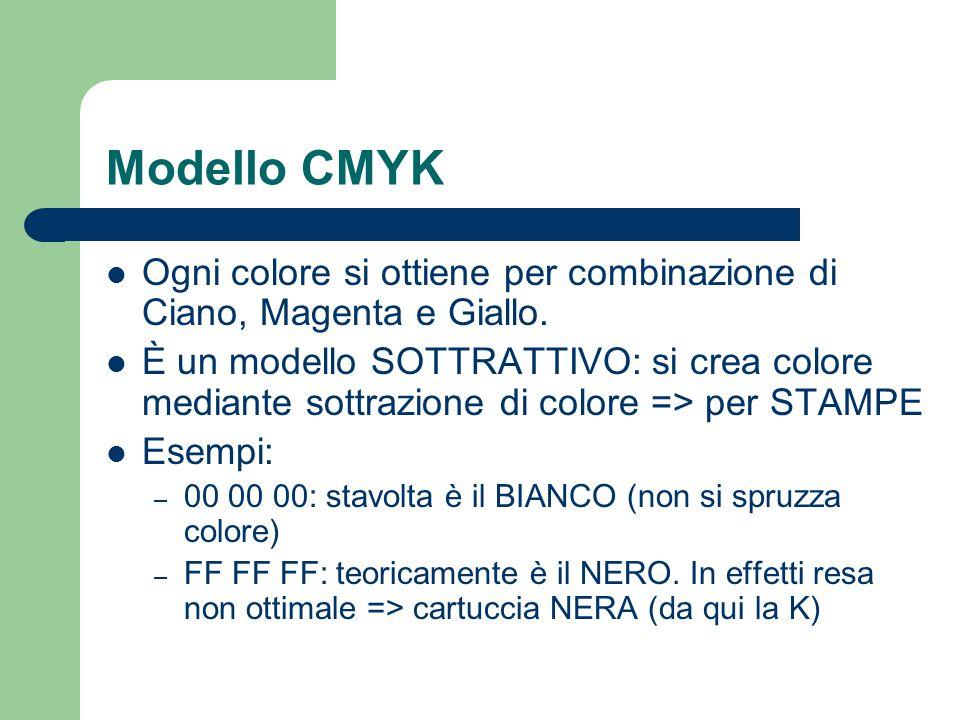 Modello CMYK Ogni colore si ottiene per combinazione di Ciano, Magenta e Giallo. È un modello SOTTRATTIVO: si crea colore mediante sottrazione di colo
