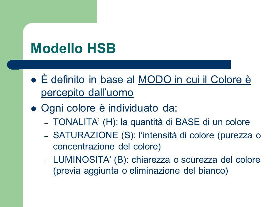 Modello HSB È definito in base al MODO in cui il Colore è percepito dall'uomo Ogni colore è individuato da: – TONALITA' (H): la quantità di BASE di un