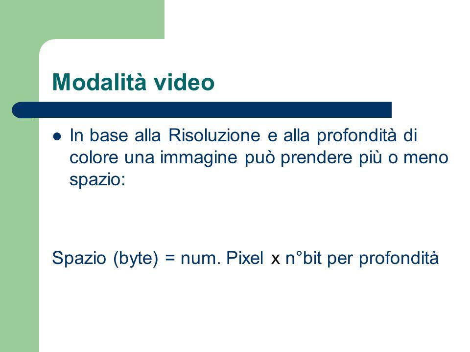 Modalità video In base alla Risoluzione e alla profondità di colore una immagine può prendere più o meno spazio: Spazio (byte) = num. Pixel x n°bit pe