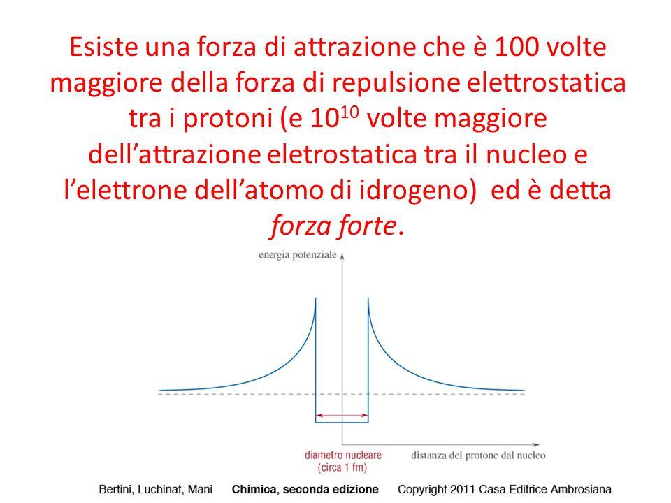 Esiste una forza di attrazione che è 100 volte maggiore della forza di repulsione elettrostatica tra i protoni (e 10 10 volte maggiore dell'attrazione