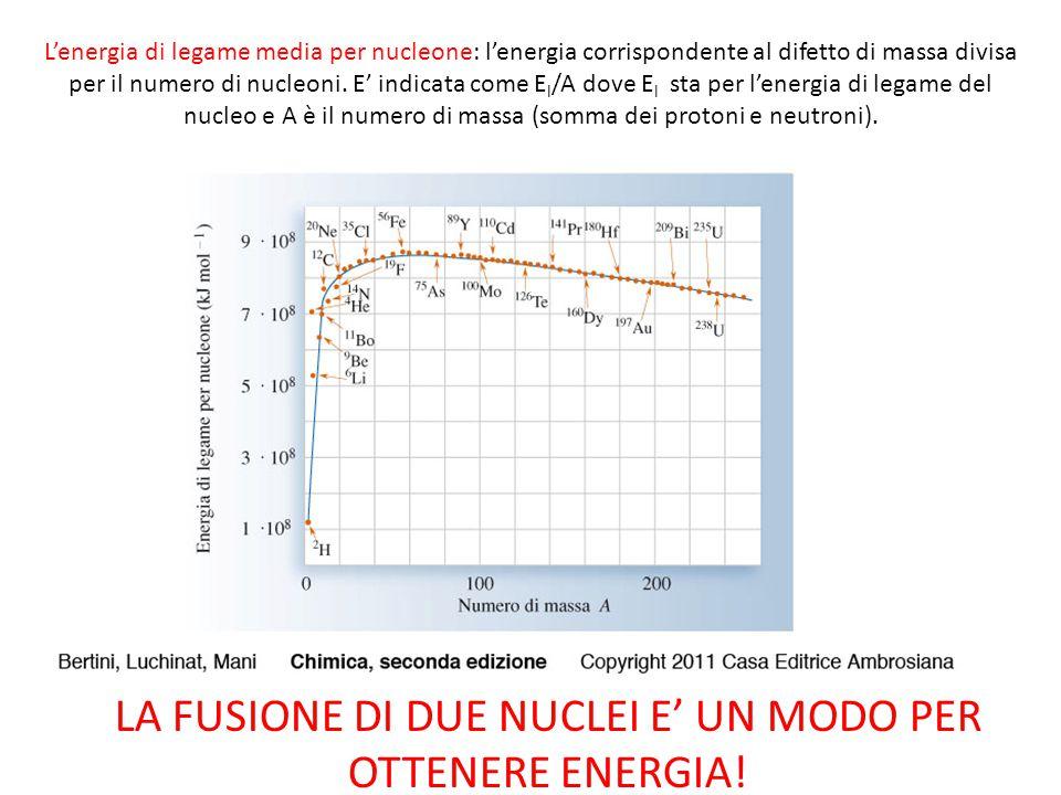 L'energia di legame media per nucleone: l'energia corrispondente al difetto di massa divisa per il numero di nucleoni. E' indicata come E l /A dove E
