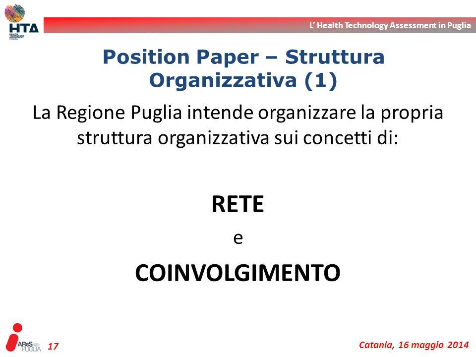 L' Health Technology Assessment in Puglia Catania, 16 maggio 2014 17 La Regione Puglia intende organizzare la propria struttura organizzativa sui conc